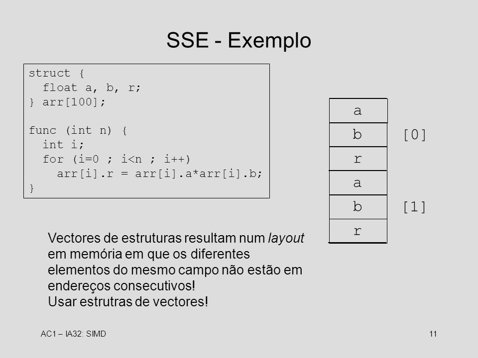 SSE - Exemplo struct { float a, b, r; } arr[100]; func (int n) { int i; for (i=0 ; i<n ; i++) arr[i].r = arr[i].a*arr[i].b;